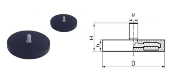 rubber-coated-holding-magnets